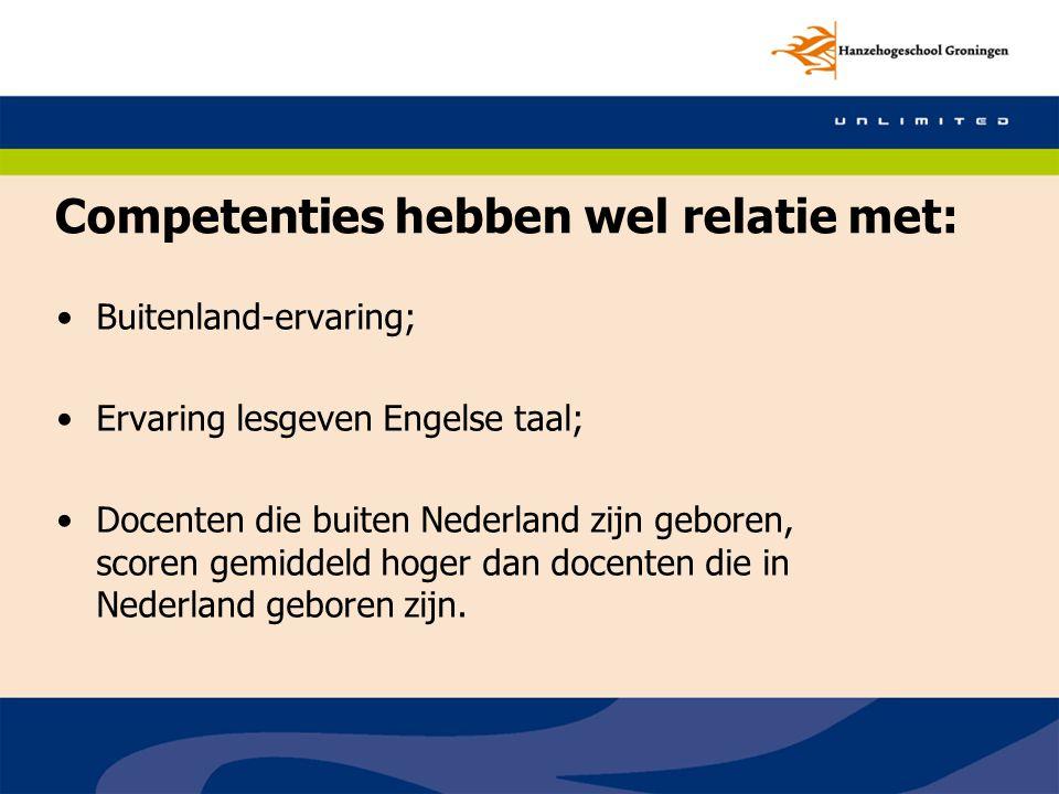 Competenties hebben wel relatie met: Buitenland-ervaring; Ervaring lesgeven Engelse taal; Docenten die buiten Nederland zijn geboren, scoren gemiddeld hoger dan docenten die in Nederland geboren zijn.