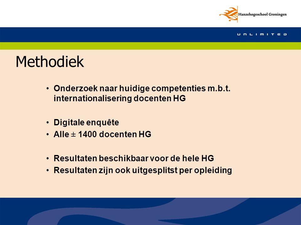 Methodiek Onderzoek naar huidige competenties m.b.t. internationalisering docenten HG Digitale enquête Alle ± 1400 docenten HG Resultaten beschikbaar