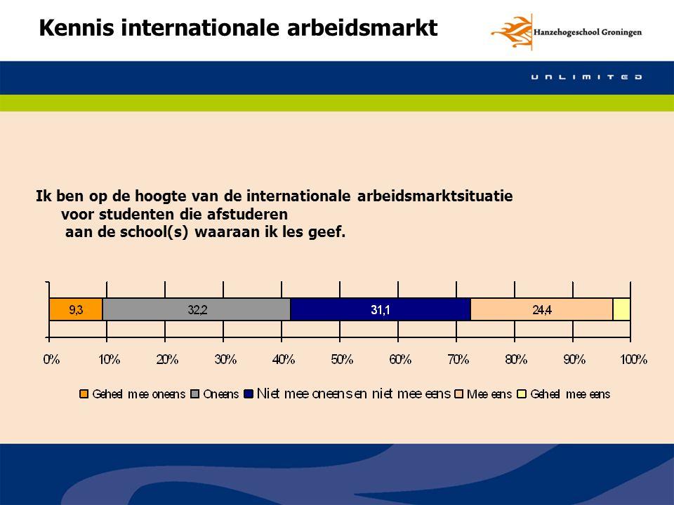 Kennis internationale arbeidsmarkt Ik ben op de hoogte van de internationale arbeidsmarktsituatie voor studenten die afstuderen aan de school(s) waara