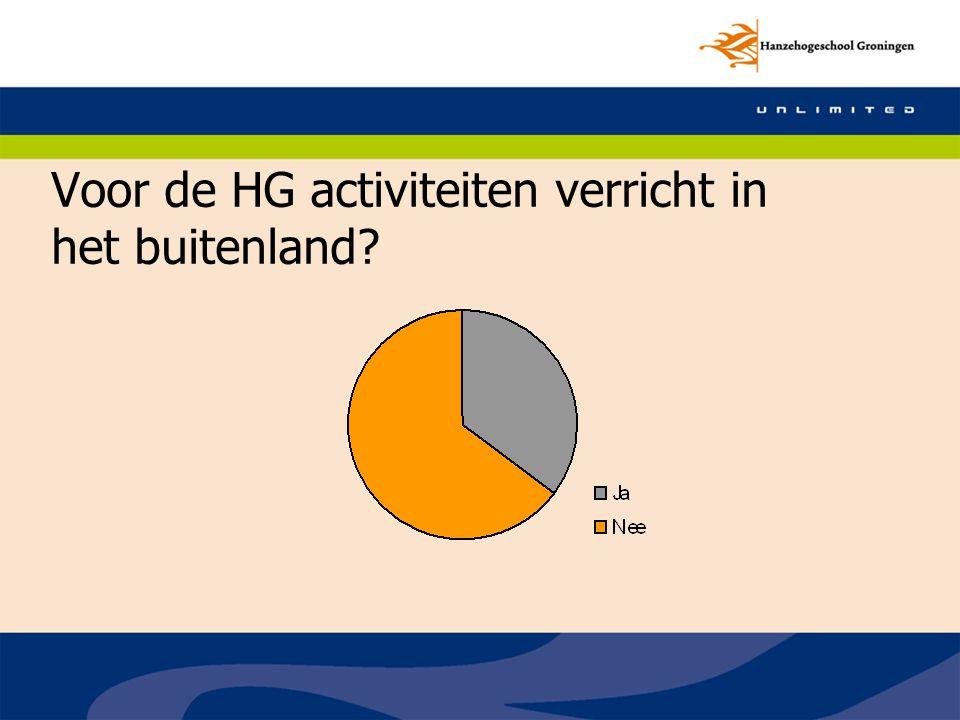 Voor de HG activiteiten verricht in het buitenland?