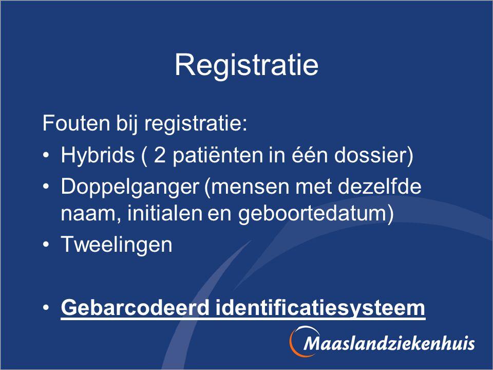 Registratie Fouten bij registratie: Hybrids ( 2 patiënten in één dossier) Doppelganger (mensen met dezelfde naam, initialen en geboortedatum) Tweeling
