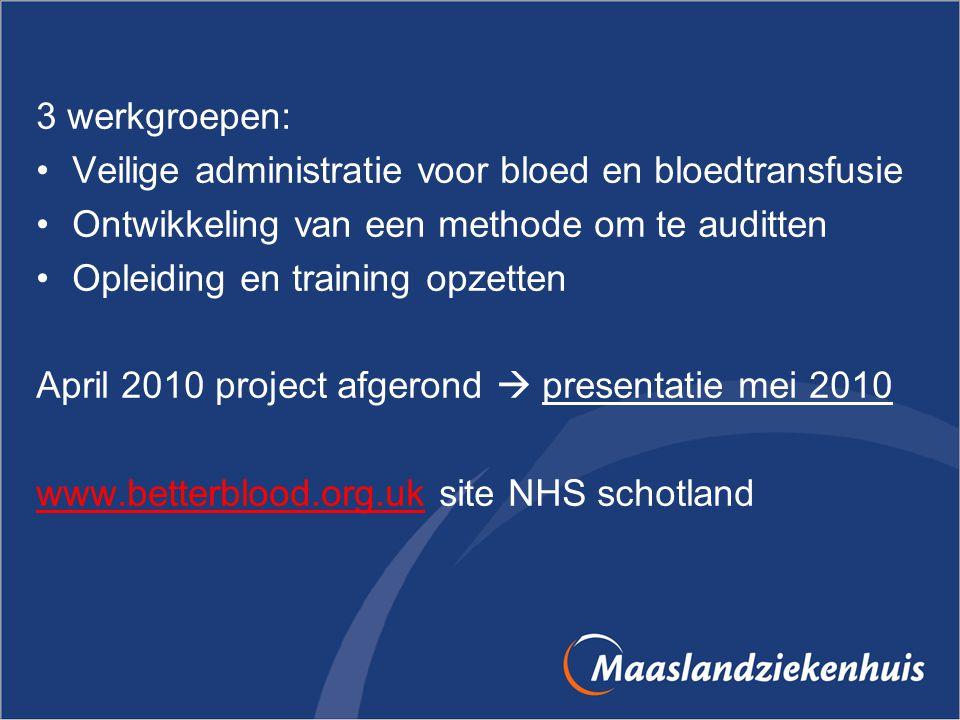 3 werkgroepen: Veilige administratie voor bloed en bloedtransfusie Ontwikkeling van een methode om te auditten Opleiding en training opzetten April 20