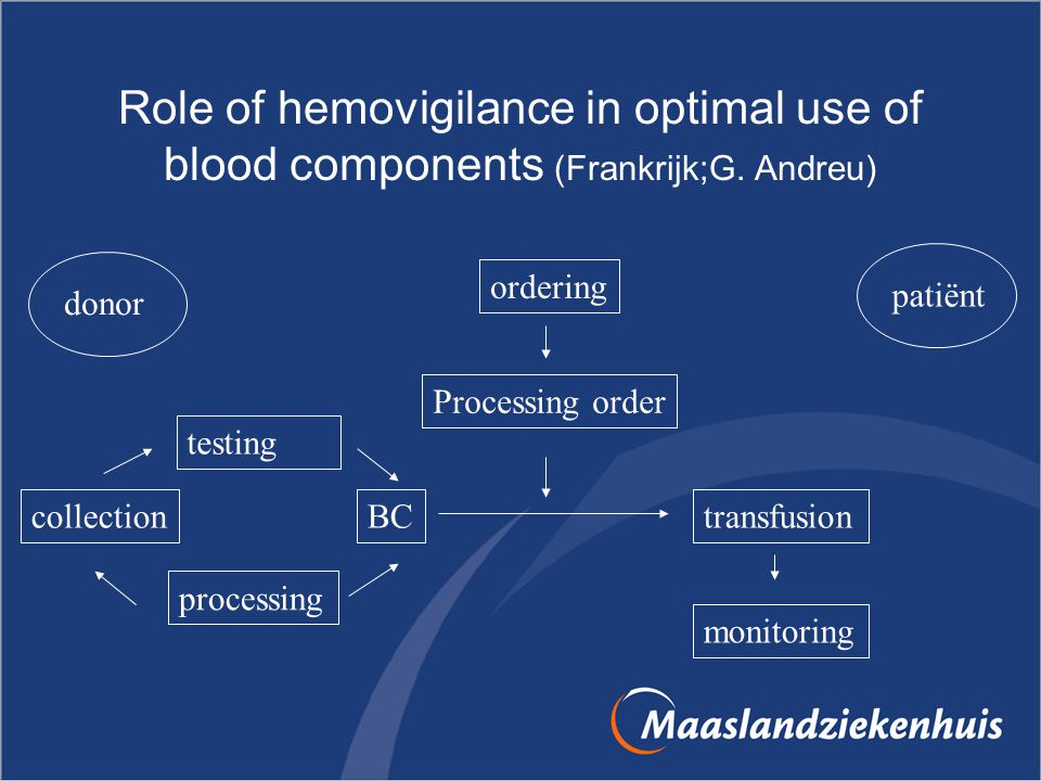 Role of hemovigilance in optimal use of blood components (Frankrijk;G. Andreu) testing processing collectionBCtransfusion monitoring Processing order