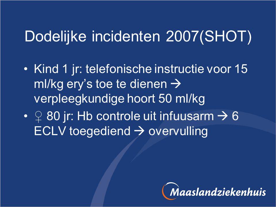 Dodelijke incidenten 2007(SHOT) Kind 1 jr: telefonische instructie voor 15 ml/kg ery's toe te dienen  verpleegkundige hoort 50 ml/kg ♀ 80 jr: Hb cont