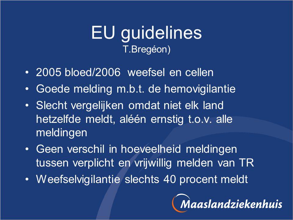 EU guidelines T.Bregéon) 2005 bloed/2006 weefsel en cellen Goede melding m.b.t. de hemovigilantie Slecht vergelijken omdat niet elk land hetzelfde mel