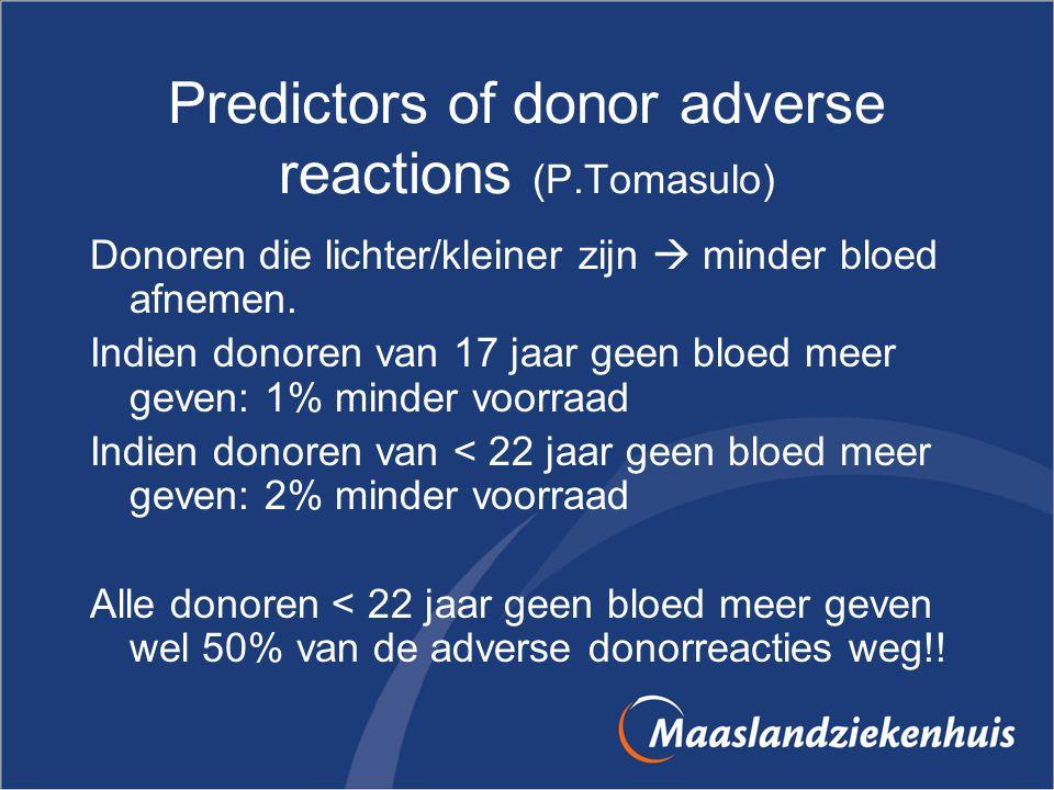 Predictors of donor adverse reactions (P.Tomasulo) Donoren die lichter/kleiner zijn  minder bloed afnemen. Indien donoren van 17 jaar geen bloed meer