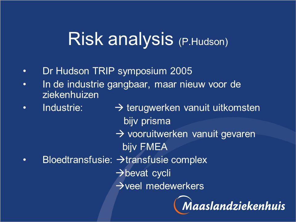 Risk analysis (P.Hudson) Dr Hudson TRIP symposium 2005 In de industrie gangbaar, maar nieuw voor de ziekenhuizen Industrie:  terugwerken vanuit uitko