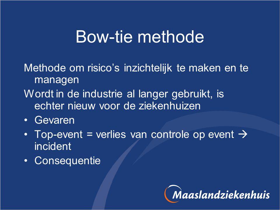Bow-tie methode Methode om risico's inzichtelijk te maken en te managen Wordt in de industrie al langer gebruikt, is echter nieuw voor de ziekenhuizen