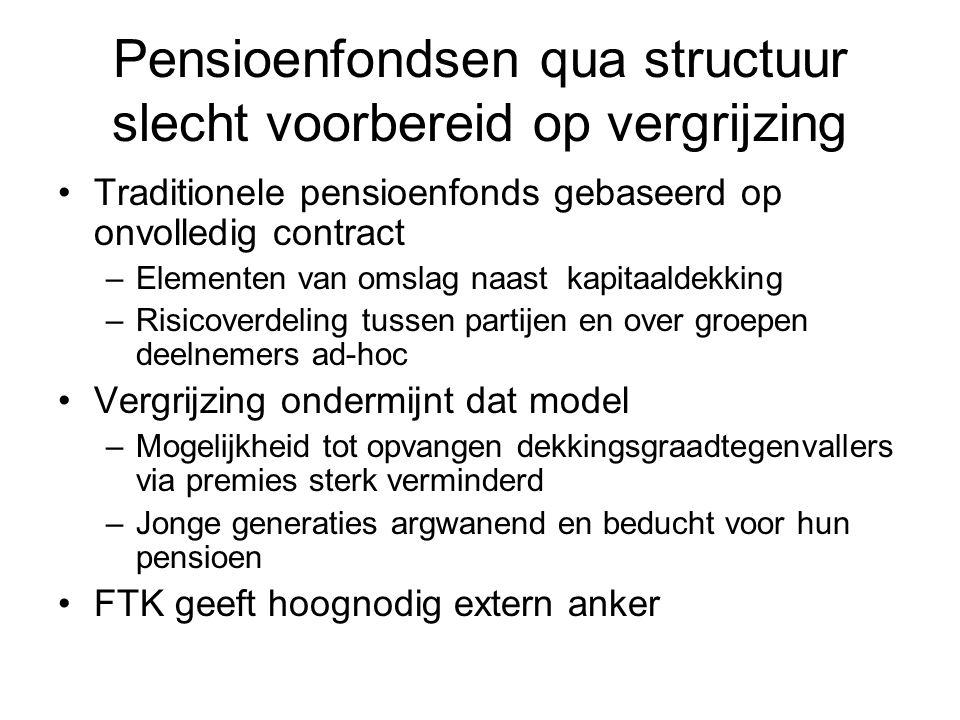 Pensioenfondsen qua structuur slecht voorbereid op vergrijzing Traditionele pensioenfonds gebaseerd op onvolledig contract –Elementen van omslag naast