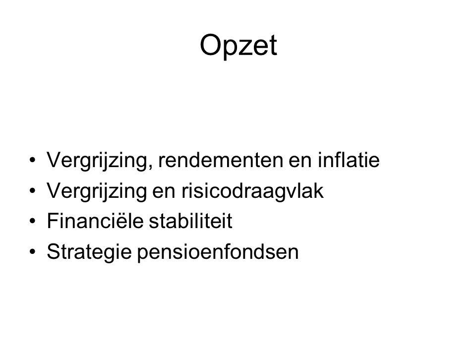 Opzet Vergrijzing, rendementen en inflatie Vergrijzing en risicodraagvlak Financiële stabiliteit Strategie pensioenfondsen