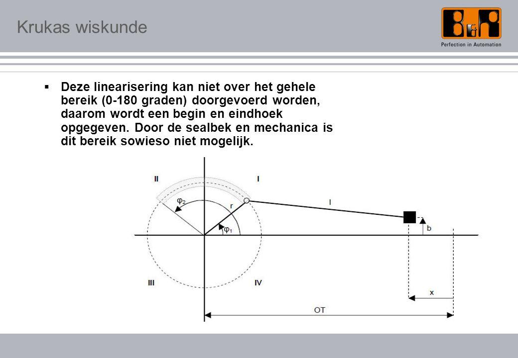 Krukas wiskunde  Deze linearisering kan niet over het gehele bereik (0-180 graden) doorgevoerd worden, daarom wordt een begin en eindhoek opgegeven.