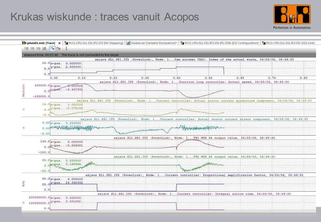 Krukas wiskunde : traces vanuit Acopos