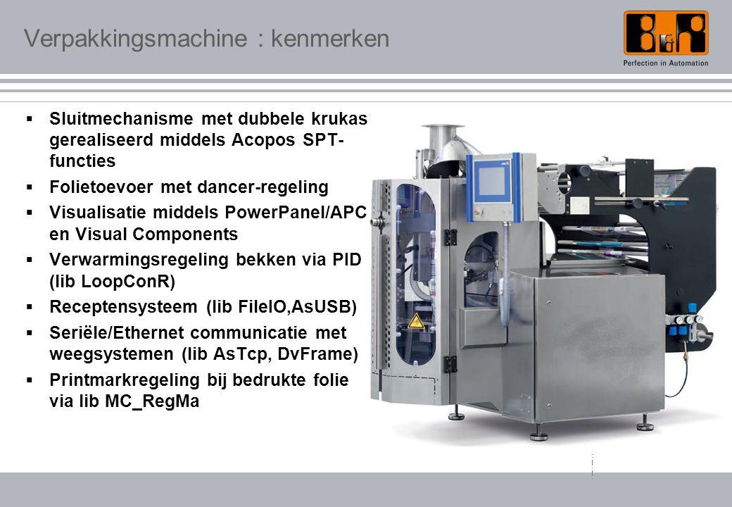Verpakkingsmachine : kenmerken  Sluitmechanisme met dubbele krukas gerealiseerd middels Acopos SPT- functies  Folietoevoer met dancer-regeling  Visualisatie middels PowerPanel/APC en Visual Components  Verwarmingsregeling bekken via PID (lib LoopConR)  Receptensysteem (lib FileIO,AsUSB)  Seriële/Ethernet communicatie met weegsystemen (lib AsTcp, DvFrame)  Printmarkregeling bij bedrukte folie via lib MC_RegMa