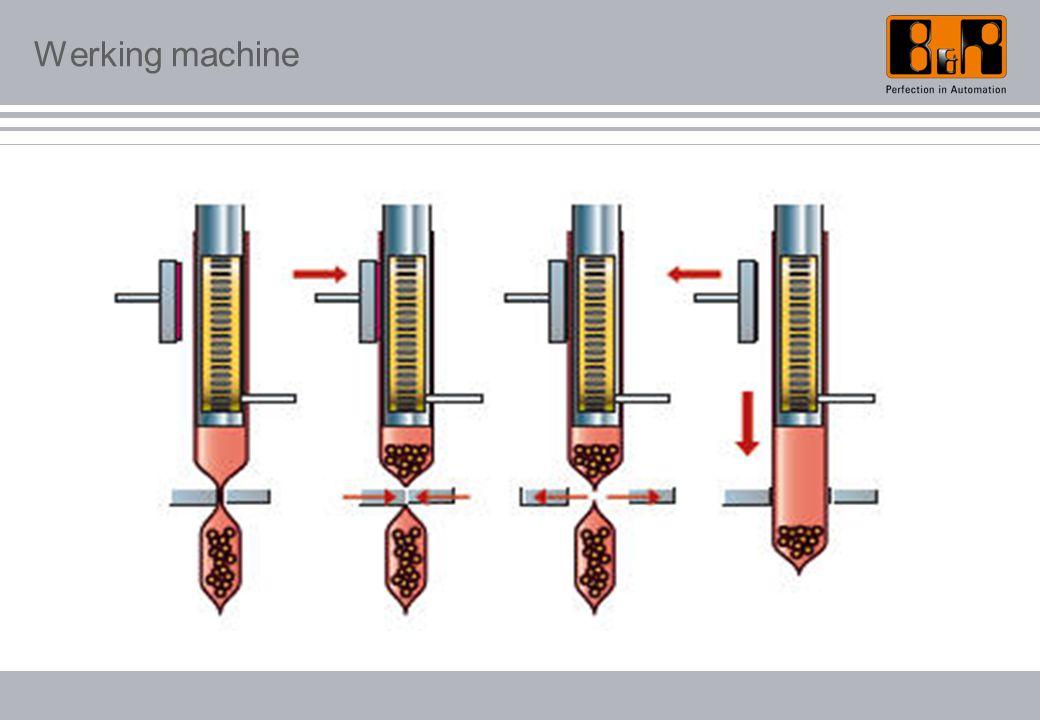 Werking machine