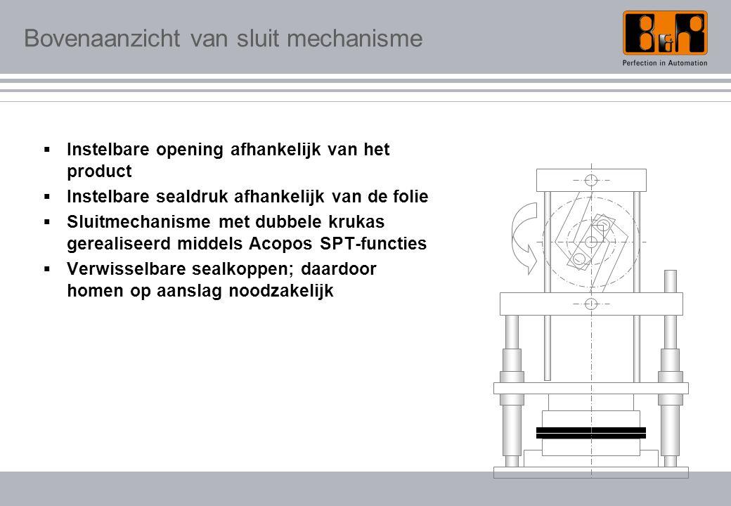 Bovenaanzicht van sluit mechanisme  Instelbare opening afhankelijk van het product  Instelbare sealdruk afhankelijk van de folie  Sluitmechanisme met dubbele krukas gerealiseerd middels Acopos SPT-functies  Verwisselbare sealkoppen; daardoor homen op aanslag noodzakelijk