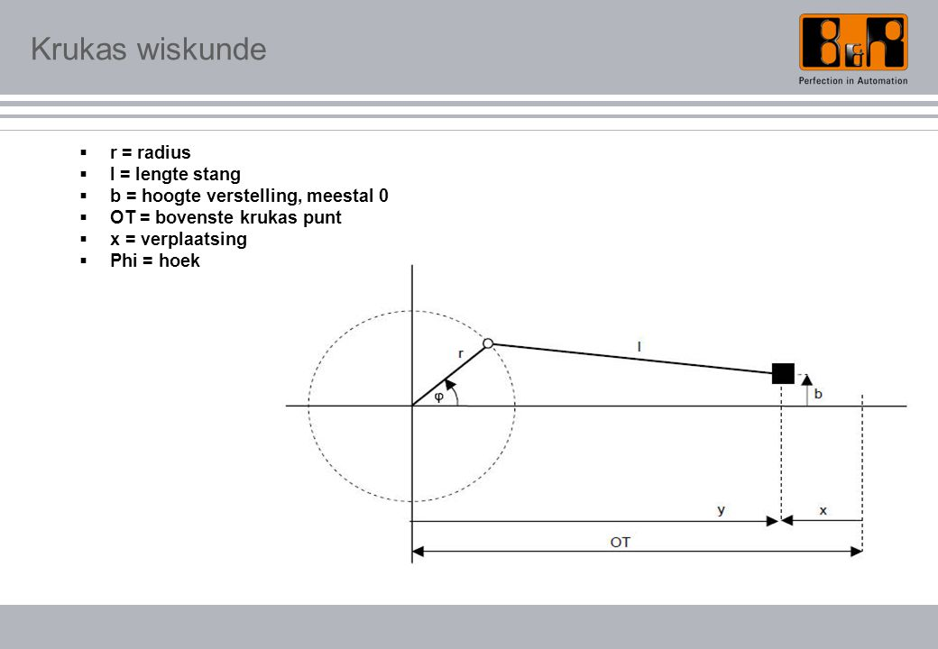 Krukas wiskunde  r = radius  l = lengte stang  b = hoogte verstelling, meestal 0  OT = bovenste krukas punt  x = verplaatsing  Phi = hoek