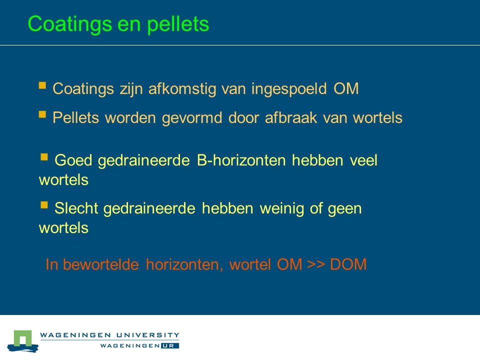 Coatings en pellets  Coatings zijn afkomstig van ingespoeld OM  Pellets worden gevormd door afbraak van wortels  Goed gedraineerde B-horizonten heb