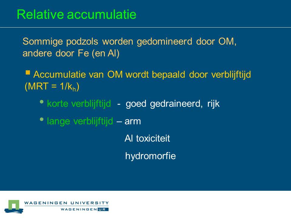 Relative accumulatie Sommige podzols worden gedomineerd door OM, andere door Fe (en Al)  Accumulatie van OM wordt bepaald door verblijftijd (MRT = 1/