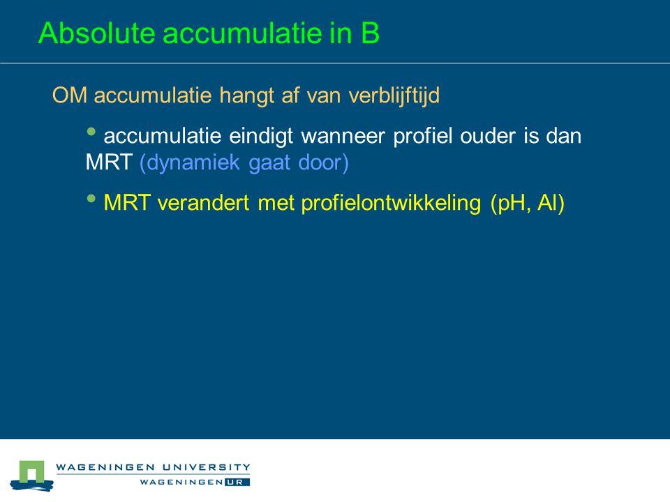 Absolute accumulatie in B OM accumulatie hangt af van verblijftijd accumulatie eindigt wanneer profiel ouder is dan MRT (dynamiek gaat door) MRT veran