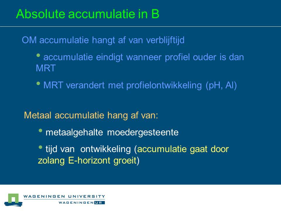 Absolute accumulatie in B OM accumulatie hangt af van verblijftijd accumulatie eindigt wanneer profiel ouder is dan MRT MRT verandert met profielontwi