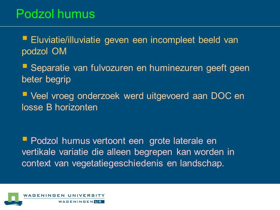 Podzol humus  Eluviatie/illuviatie geven een incompleet beeld van podzol OM  Separatie van fulvozuren en huminezuren geeft geen beter begrip  Veel