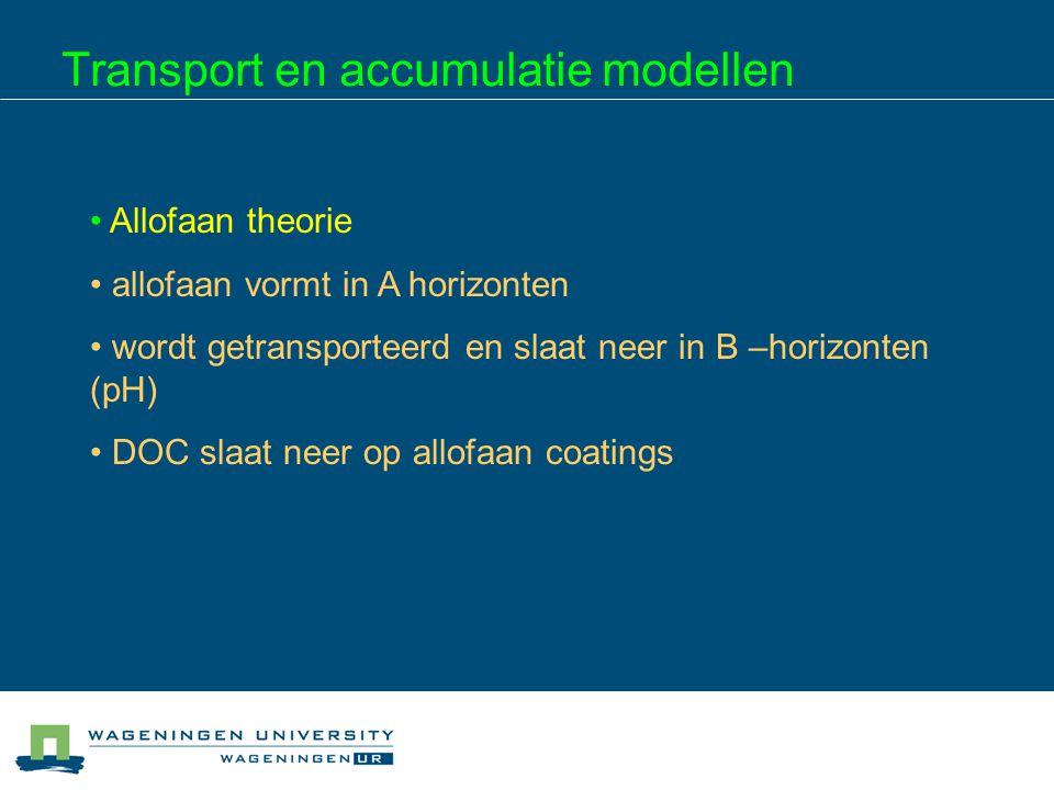 Transport en accumulatie modellen Allofaan theorie allofaan vormt in A horizonten wordt getransporteerd en slaat neer in B –horizonten (pH) DOC slaat