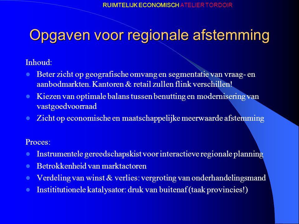 Opgaven voor regionale afstemming Inhoud: Beter zicht op geografische omvang en segmentatie van vraag- en aanbodmarkten. Kantoren & retail zullen flin