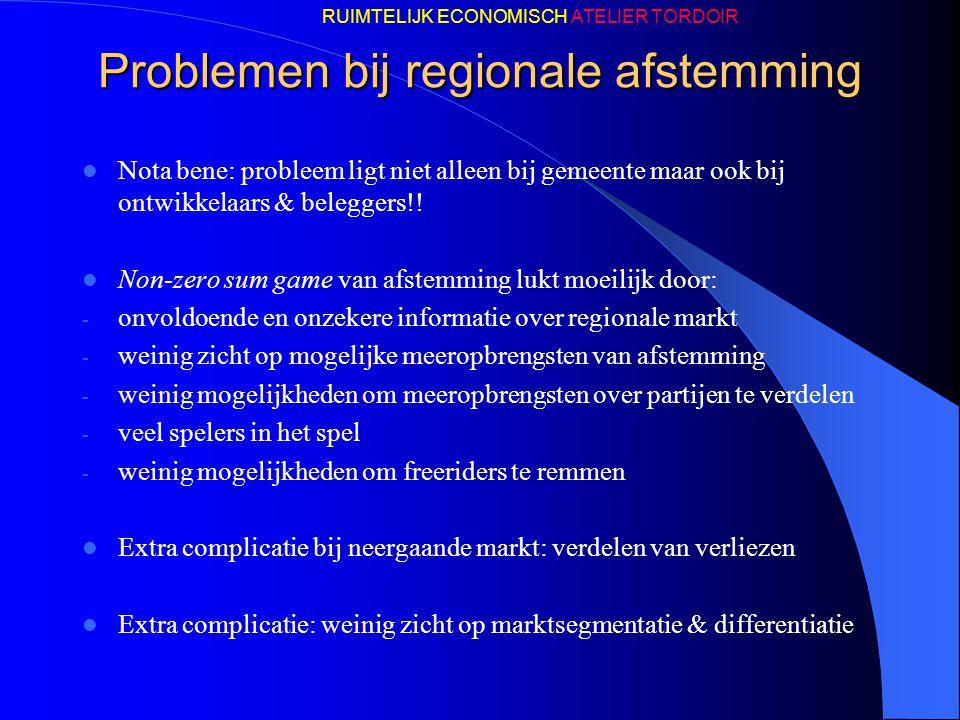 Problemen bij regionale afstemming Nota bene: probleem ligt niet alleen bij gemeente maar ook bij ontwikkelaars & beleggers!! Non-zero sum game van af