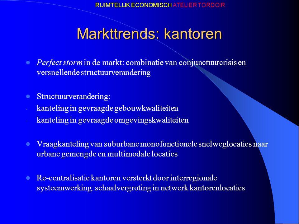 Markttrends: kantoren Perfect storm in de markt: combinatie van conjunctuurcrisis en versnellende structuurverandering Structuurverandering: - kanteli