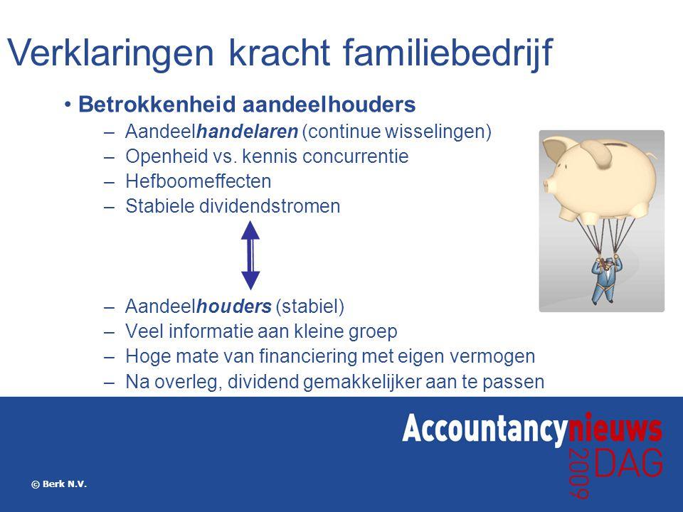 © Berk N.V. Betrokkenheid aandeelhouders –Aandeelhandelaren (continue wisselingen) –Openheid vs. kennis concurrentie –Hefboomeffecten –Stabiele divide