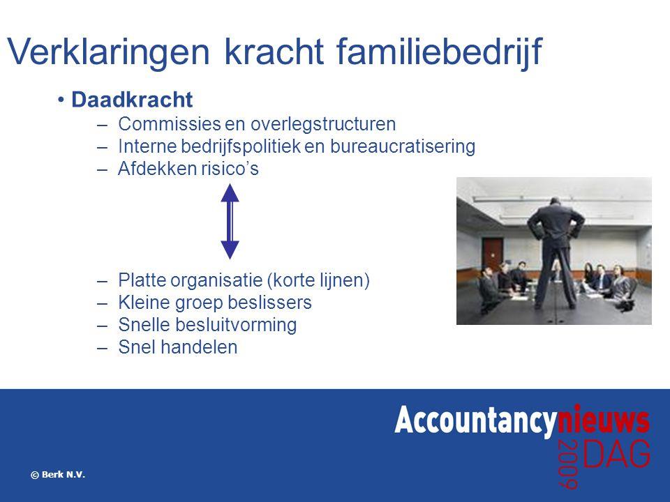 © Berk N.V. Daadkracht –Commissies en overlegstructuren –Interne bedrijfspolitiek en bureaucratisering –Afdekken risico's –Platte organisatie (korte l