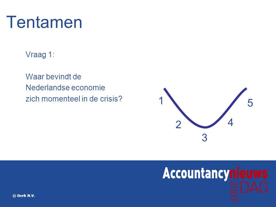 © Berk N.V. Tentamen Vraag 1: Waar bevindt de Nederlandse economie zich momenteel in de crisis? 1 2 5 4 3