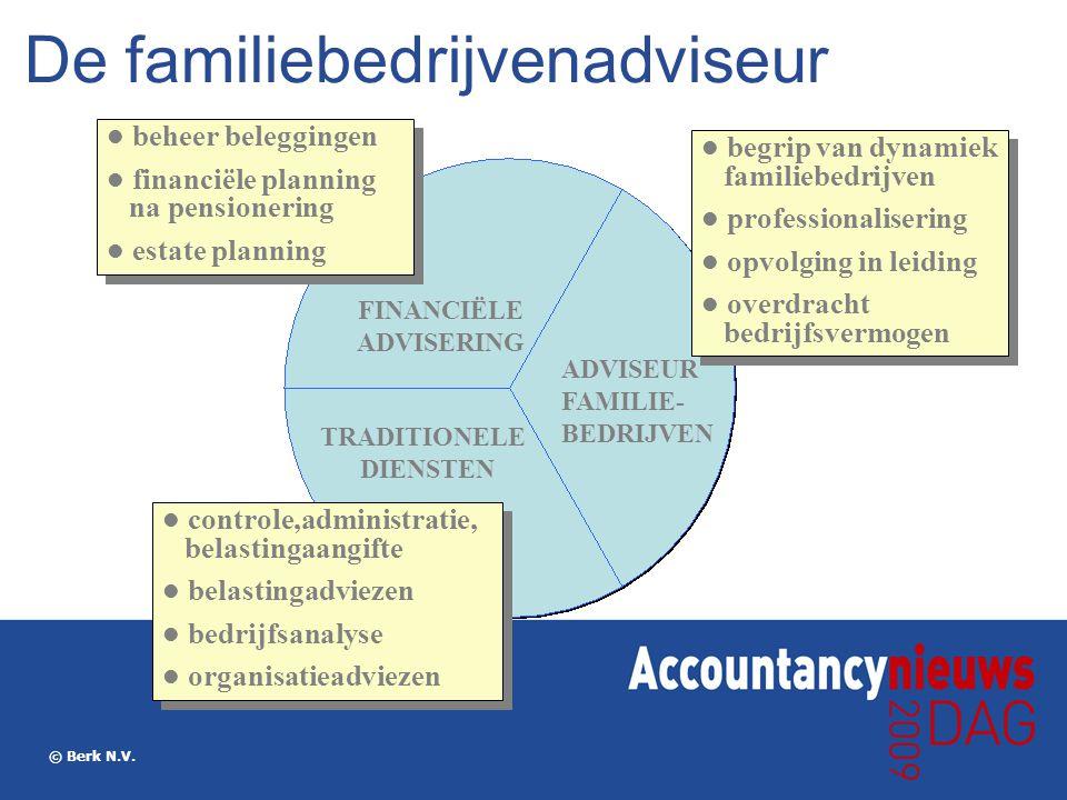 © Berk N.V. De familiebedrijvenadviseur TRADITIONELE DIENSTEN ADVISEUR FAMILIE- BEDRIJVEN FINANCIËLE ADVISERING controle,administratie, belastingaangi