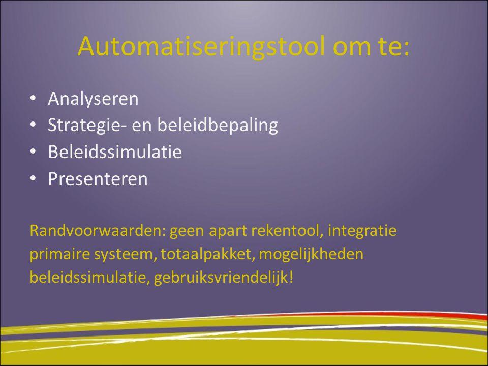 Automatiseringstool om te: Analyseren Strategie- en beleidbepaling Beleidssimulatie Presenteren Randvoorwaarden: geen apart rekentool, integratie primaire systeem, totaalpakket, mogelijkheden beleidssimulatie, gebruiksvriendelijk!