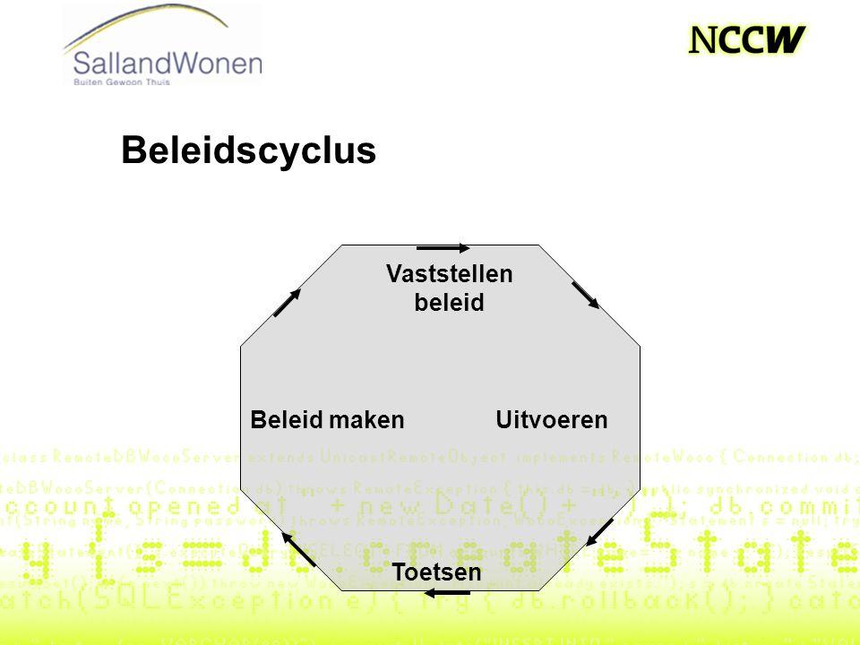 Vaststellen beleid Uitvoeren Toetsen Beleid maken Beleidscyclus