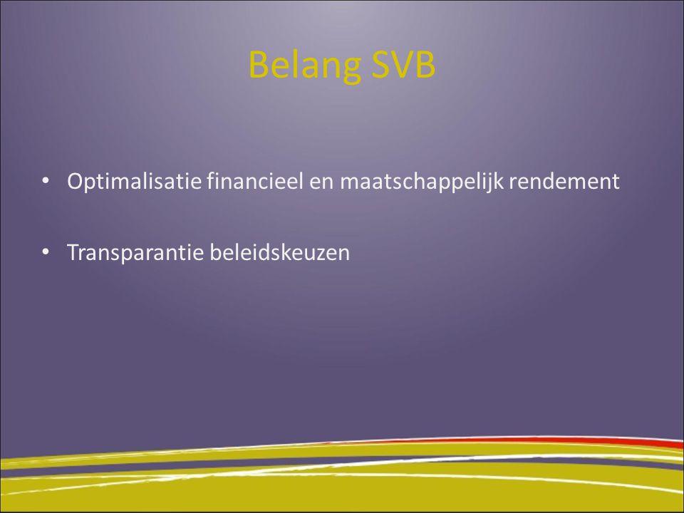 Belang SVB Optimalisatie financieel en maatschappelijk rendement Transparantie beleidskeuzen