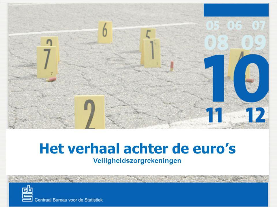 Het verhaal achter de euro's Veiligheidszorgrekeningen