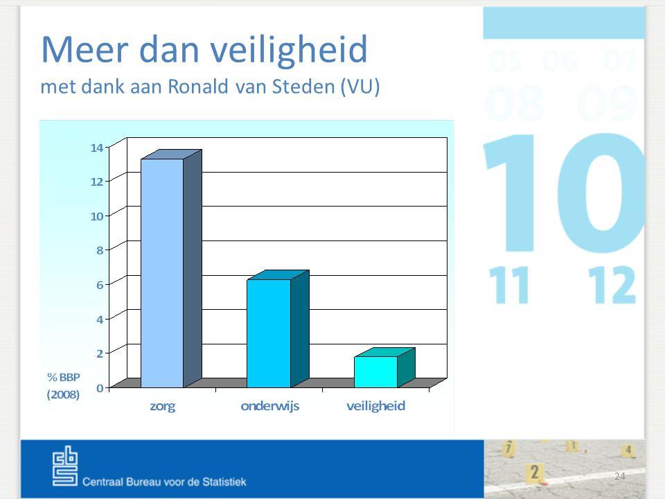 24 Meer dan veiligheid met dank aan Ronald van Steden (VU)