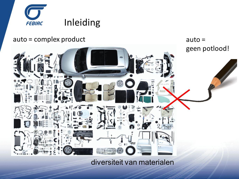 Levenscyclusanalyse Grootste potentieel voor verbetering Bron: VW