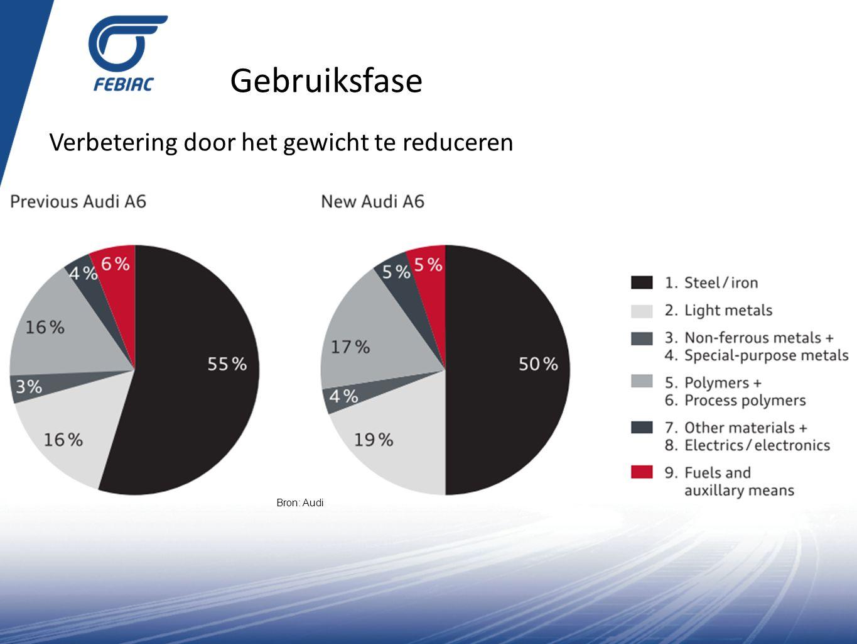Verbetering door het gewicht te reduceren : Cylinderinhoud verminderen leidt tot lager gewicht en dus lager verbruik; Glas wordt meer en meer door kunststof vervangen (bv.