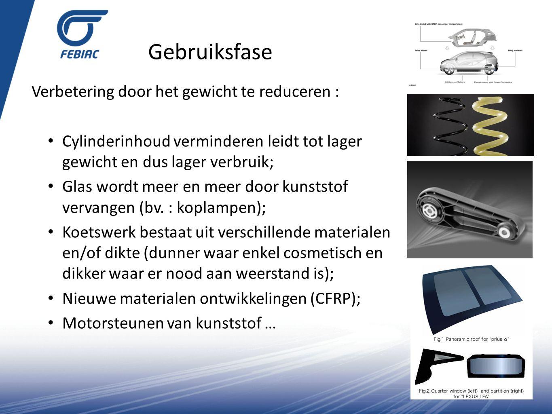 Verbetering door het ontwikkelen van nieuwe technologieën Groot aanbod van geëlektrificeerde wagens: Hybride benzine en diesel; Plug-in Hybride; Elektrisch met range extender.
