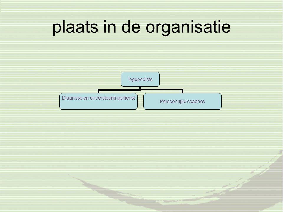 plaats in de organisatie logopediste Diagnose en ondersteuningsdienstPersoonlijke coaches