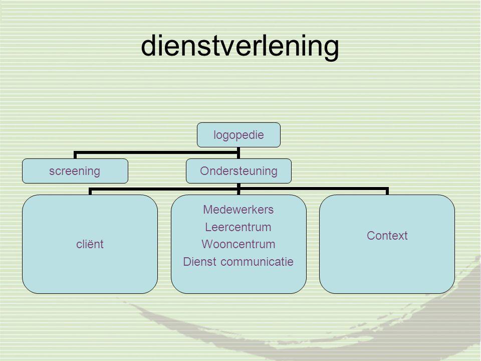 dienstverlening logopedie screeningOndersteuning cliënt Medewerkers Leercentrum Wooncentrum Dienst communicatie Context