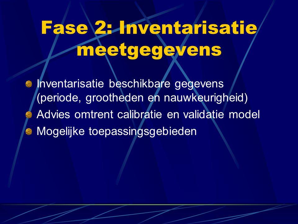 Fase 2: Inventarisatie meetgegevens Inventarisatie beschikbare gegevens (periode, grootheden en nauwkeurigheid) Advies omtrent calibratie en validatie model Mogelijke toepassingsgebieden