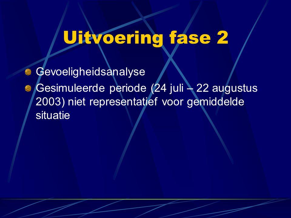 Uitvoering fase 2 Gevoeligheidsanalyse Gesimuleerde periode (24 juli – 22 augustus 2003) niet representatief voor gemiddelde situatie