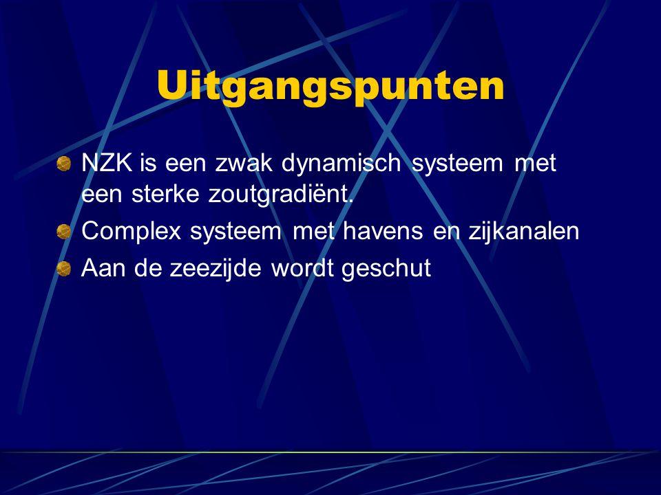 Uitgangspunten NZK is een zwak dynamisch systeem met een sterke zoutgradiënt.