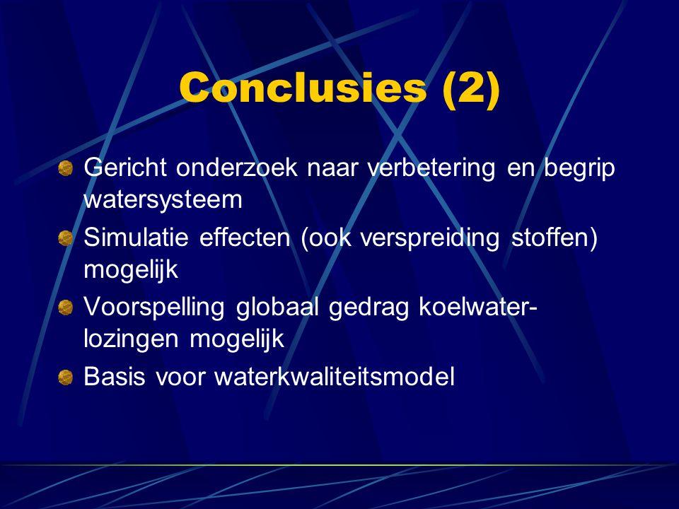 Conclusies (2) Gericht onderzoek naar verbetering en begrip watersysteem Simulatie effecten (ook verspreiding stoffen) mogelijk Voorspelling globaal gedrag koelwater- lozingen mogelijk Basis voor waterkwaliteitsmodel
