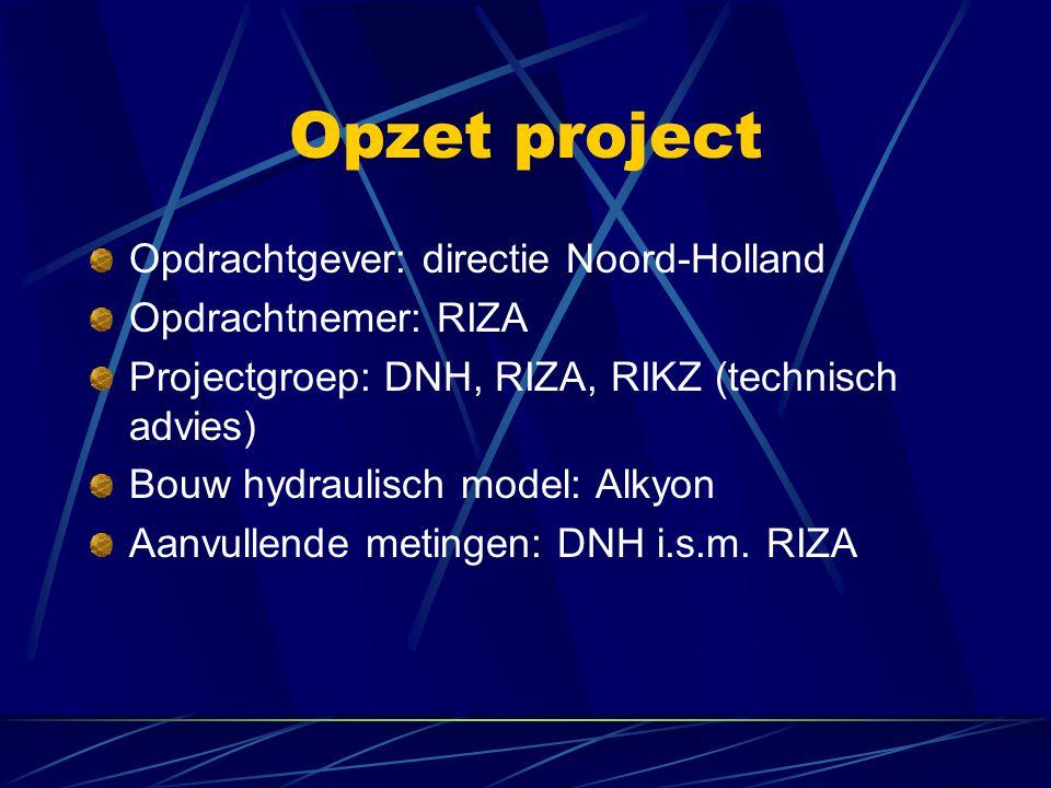 Opzet project Opdrachtgever: directie Noord-Holland Opdrachtnemer: RIZA Projectgroep: DNH, RIZA, RIKZ (technisch advies) Bouw hydraulisch model: Alkyo
