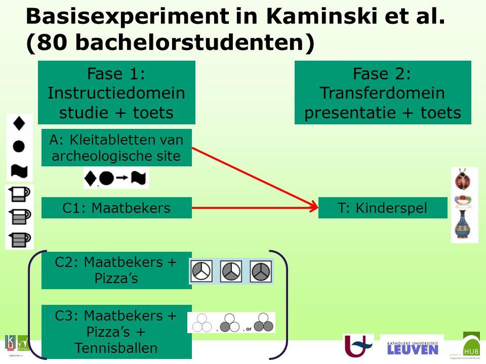 VLEKHO-HONIM Basisexperiment in Kaminski et al.