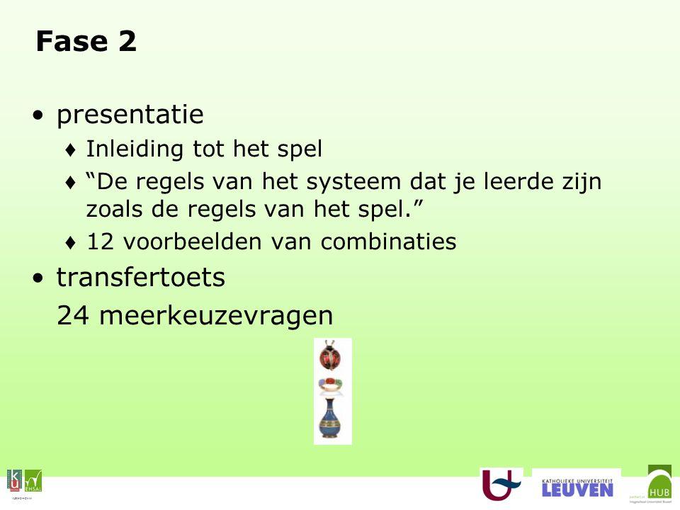 """VLEKHO-HONIM Fase 2 presentatie ♦ Inleiding tot het spel ♦ """"De regels van het systeem dat je leerde zijn zoals de regels van het spel."""" ♦ 12 voorbeeld"""